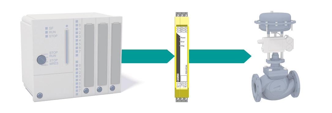Ciągła diagnostyka od sterownika do urządzenia obiektowego gwarantuje, że urządzenia wykonawcze będą bezpiecznie załączane.