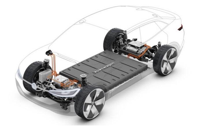 Schemat ideowy samochodu z napędem elektrycznym (EV)