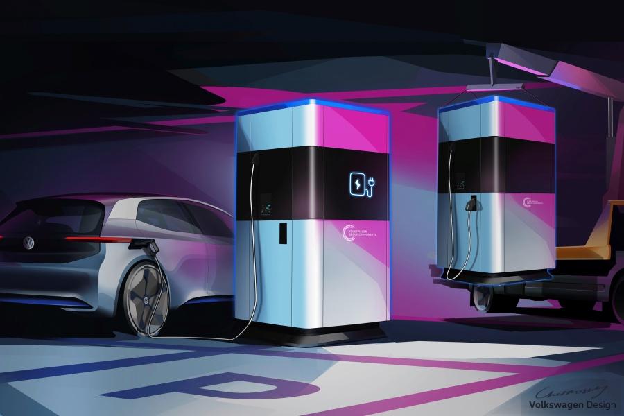 Powerbank do samochodu elektrycznego