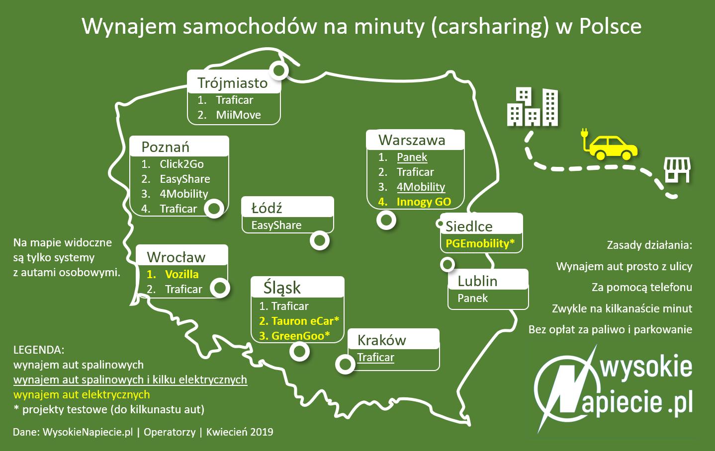 carsharing Polska 2019