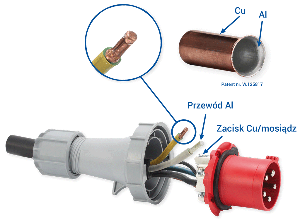 Zdj. 3. Przykładowe zastosowanie końcówek bimetalicznych HMA w przedłużaczach 3-fazowych.