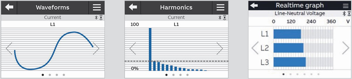Fot. 5. Interfejs HMI umożliwia wizualizację wykresów słupkowych głównych parametrów i przebiegów w czasie rzeczywistym.