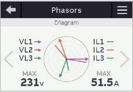 Fot. 6. Zależność między napięciem a prądem jest przedstawiona za pomocą wykresu fazorowego i danych fazorów jako wartości liczbowe.