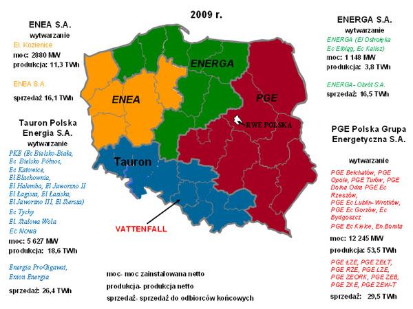 Skonsolidowane grupy energetyczne: zasięg terytorialny, struktura podmiotowa, przedmiot działalności