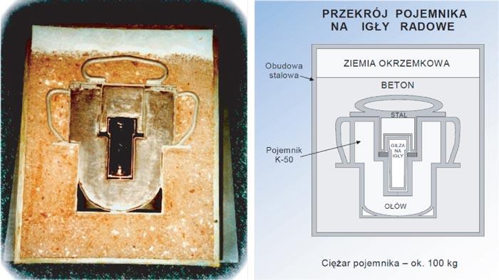 Rys. 3.1. Typowy odpad promieniotwórczy – igła radowa ze szpitala w pojemniku osłonowym