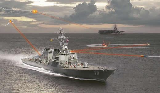 us-navy-superlaser-speed-of-light-weapon