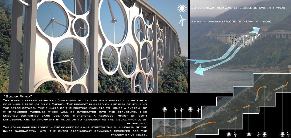 Braku kreatywności nie można zarzucić grupie projektantów, w skład której wchodzą: Francesco Colarossi,Giovanna Saracino i Luisa Saracino, który zaproponował wiatrowo-solarny most, którego wydajność energetyczna pozwoli wyprodukować wystarczająco dużo energii elektrycznej, aby całkowicie zaspokoić potrzeby energetyczne aż 15000 gospodarstw domowych.  Most będzie zbierał energię wiatrową dzięki turbinom wiatrowym osadzonym pomiędzy kolumnami mostu i energię słoneczną dzięki integracji paneli słonecznych z powierzchnią jezdną mostu.  Fotowoltaiczna nawierzchnia, składająca się z paneli słonecznych osłoniętych przezroczystym wytrzymałym tworzywem sztucznym, zastąpi tradycyjny asfalt na odcinku 20km. Zapewni to 11,2mln kWh energii rocznie. Dodatkowo 26 turbin wiatrowych zapewni 26mln kWh energii rocznie.