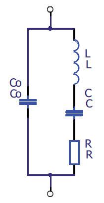 Rys. 7. Elektryczny układ zastępczy przetwornika ultradźwiękowego