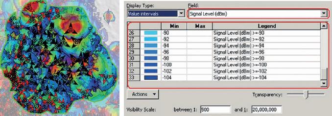 Rys. 4. Predykcja poziomu sygnału systemu GSM