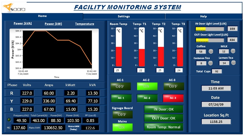 The UI, developed in LabVIEW, allowed our customer to monitor various parameters of their facility including HVACs, diesel turbine generators, vending machines, coffee machines and more.