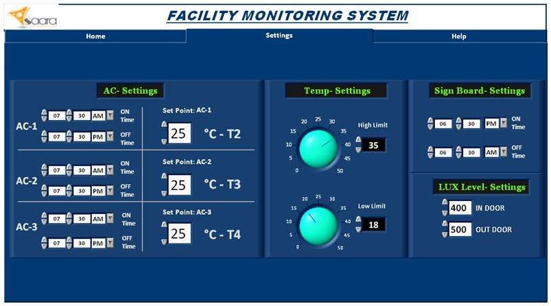 The software user interface also allows the customer to manage and control setpoints and time details of their HVAC units remotely.