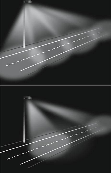 Rys. 5. Zmiana strumienia i rozsyłu w czasie w przypadku stosowania układów optycznych wielopunktowych