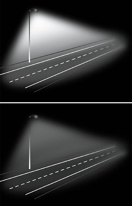 Rys. 6. Zmiana strumienia w czasie w przypadku stosowania układów optycznych wielowarstwowych