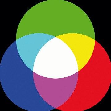 Rys.3. Powstawanie białej barwy  światła w LED RGB