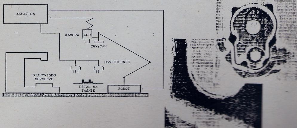 Schemat zestawu ROBOT - SYSTEM ANALIZY OBRAZU: