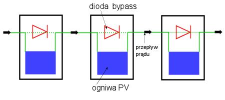 dioda bypass
