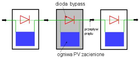 dioda bocznikująca