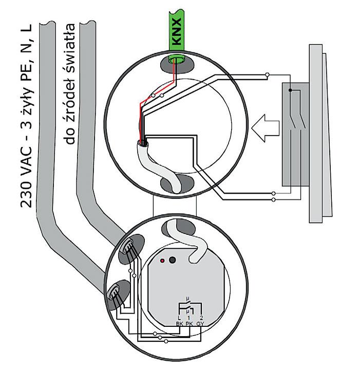 Rys. 11. Moduł KNX w puszce hybrydowej instalacji elektrycznej