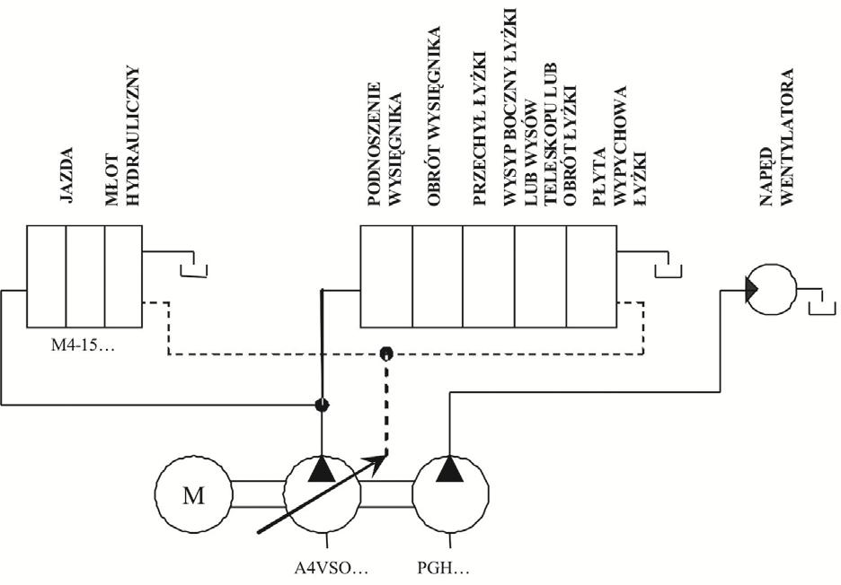 Przykładowy schemat ładowarki