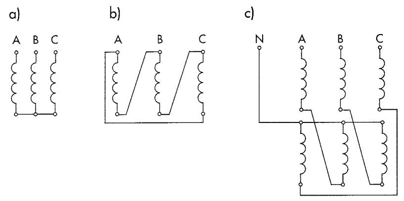Metody połączenia uzwojeń transformatora trójfazowego: a) gwiazda b) trójkąt c) zygzak
