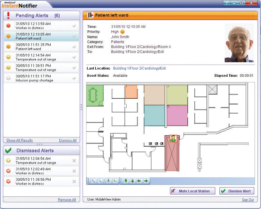 Monitoring pacjentów i pracowników szpitala