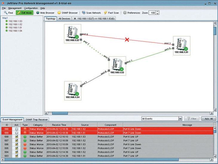 Monitoring SCADA w JetView Pro