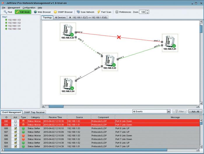 Automatyczne wykrywanie i wizualizacja topologii sieci.