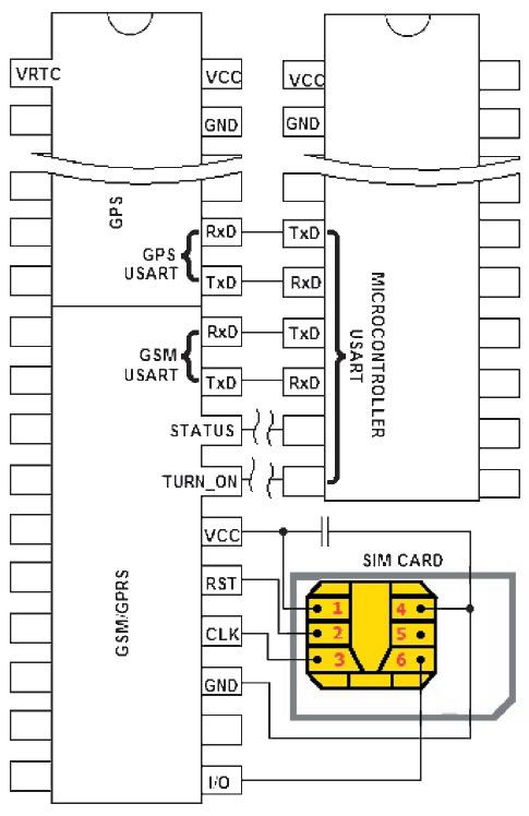 Hardware layer general schematic (Uproszczony schemat warstwy sprzętowej)