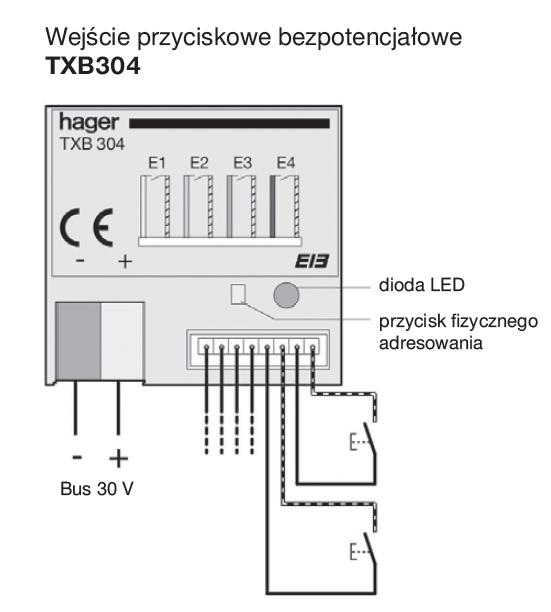 Rys. 3. Schemat podłączenia bezpotencjałowego czterokrotnego wejścia binarnego TXB304 [3]