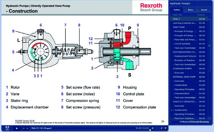 """Przykładowe okno programu szkoleniowego """"eHTG – Hydraulics basics"""""""