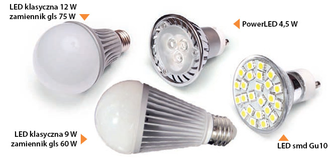 Oświetlenie LED z katowickiej Fabryki Żarówek HELIOS