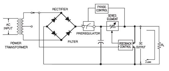 Znakomite parametry elektryczne zostały osiągnięte przez zastosowanie specyficznych rozwiązań regulacyjnych