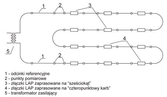 Badanie rezystancji – schemat układu pomiarowego.