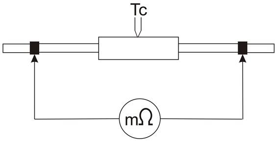 Sposób pomiaru rezystencji połączenia i temperatury.
