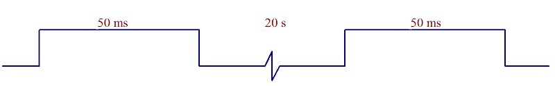Rysunek 2. Przebieg czasowy sterowania źródła prądowego ZP.