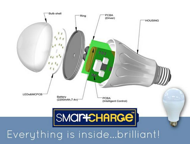 smartcharge LED