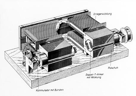 Struktura prądnicy Siemensa (w przekroju poprzecznym)