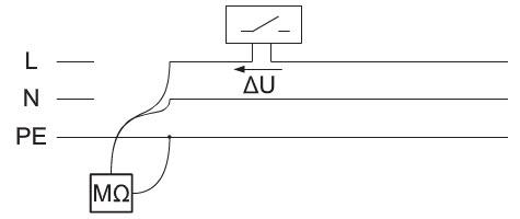 Rys 1. Pomiar rezystancji izolacji instalacji sterowanej z wykorzystaniem przekaźnika elektromagnetycznego jako łącznika