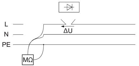 Rys 2. Pomiar rezystancji izolacji instalacji sterowanej z wykorzystaniem sterownika elektronicznego jako łącznika